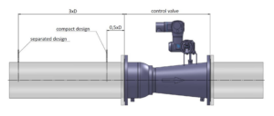 Jet Control Valve Binder Group Diagram english