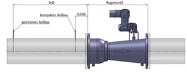 binder jet control valve